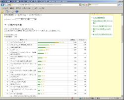 Blog20110407