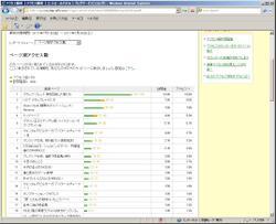 Blog201107