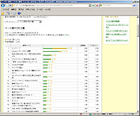 Blog20120229